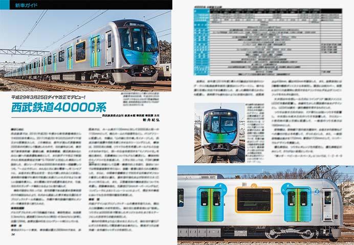 西武鉄道 40000系