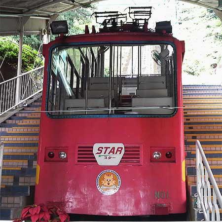 日本最古のケーブルカー車両,引退の危機