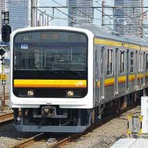 もとウラ24編成が209系2200番台となり中原電車区へ