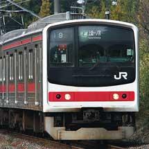 京葉線車両が日中の外房線に直通開始