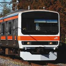 209系ケヨM72編成が東京総合車両センターに入場