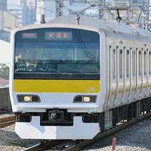 E231系500番台A520編成が試運転
